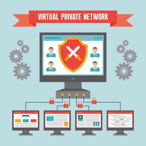 Wat is een VPN uitgelegd